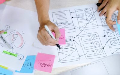 What Design Thinking is and how it helps companies innovate